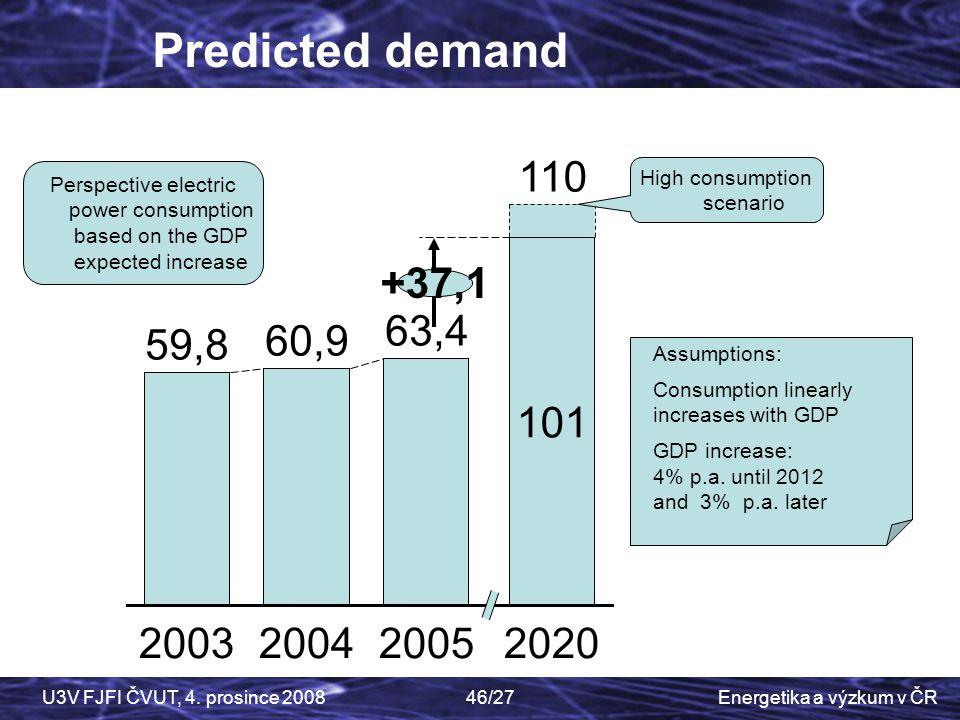 Energetika a výzkum v ČRU3V FJFI ČVUT, 4. prosince 200846/27 59,8 2003 60,9 2004 63,4 2005 Perspective electric power consumption based on the GDP exp