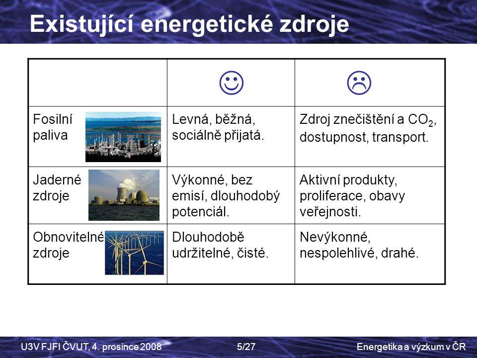 Energetika a výzkum v ČRU3V FJFI ČVUT, 4. prosince 20085/27 Existující energetické zdroje  Fosilní paliva Levná, běžná, sociálně přijatá. Zdroj zneči