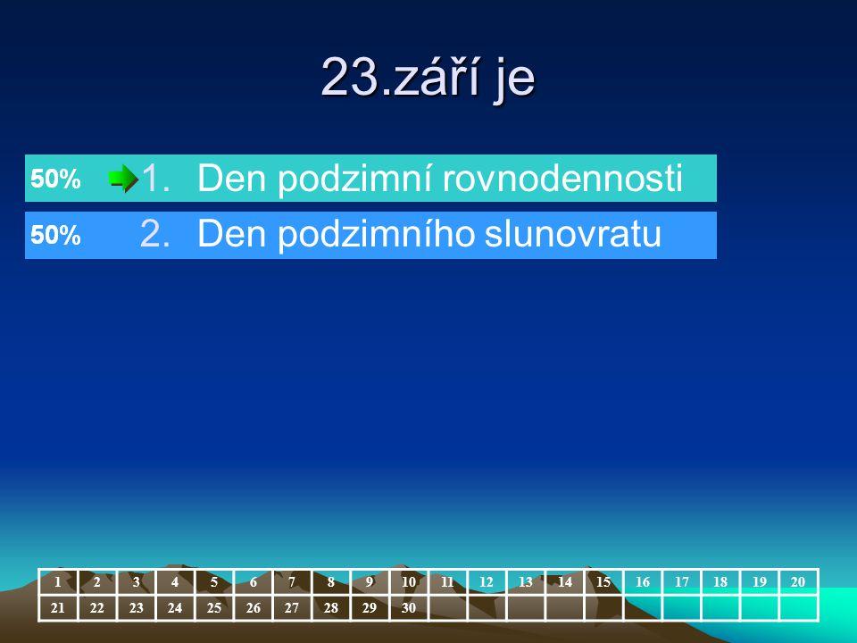 23.září je 1.Den podzimní rovnodennosti 2.Den podzimního slunovratu 1234567891011121314151617181920 21222324252627282930