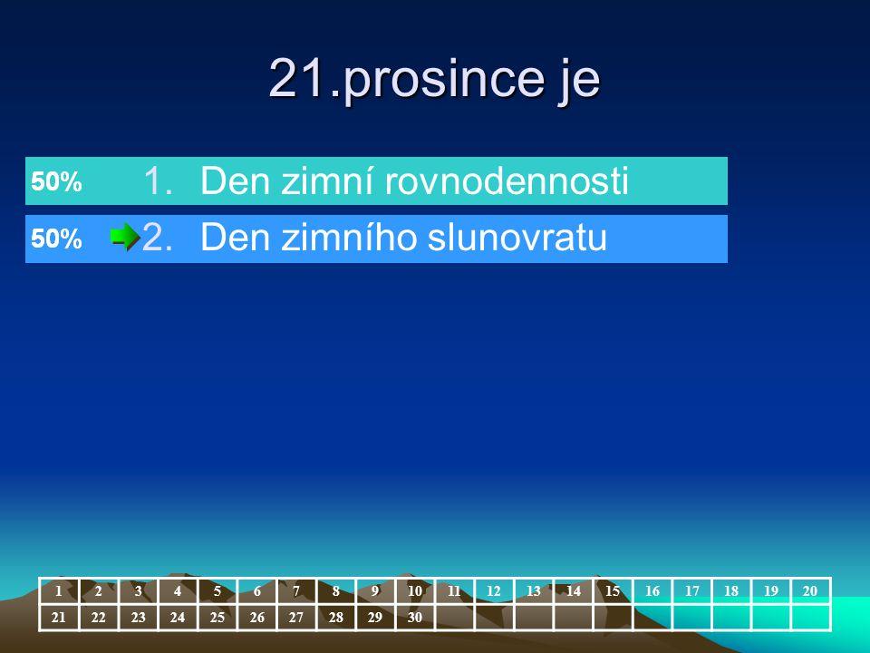 21.prosince je 1.Den zimní rovnodennosti 2.Den zimního slunovratu 1234567891011121314151617181920 21222324252627282930