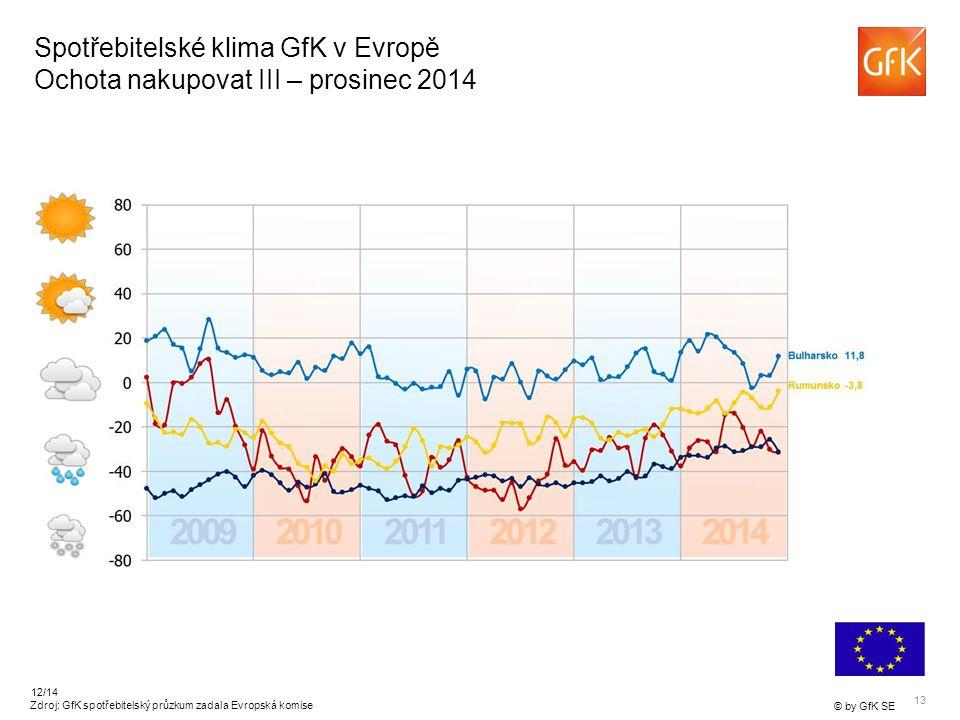 13 © by GfK SE 12/14 Spotřebitelské klima GfK v Evropě Ochota nakupovat III – prosinec 2014 Zdroj: GfK spotřebitelský průzkum zadala Evropská komise