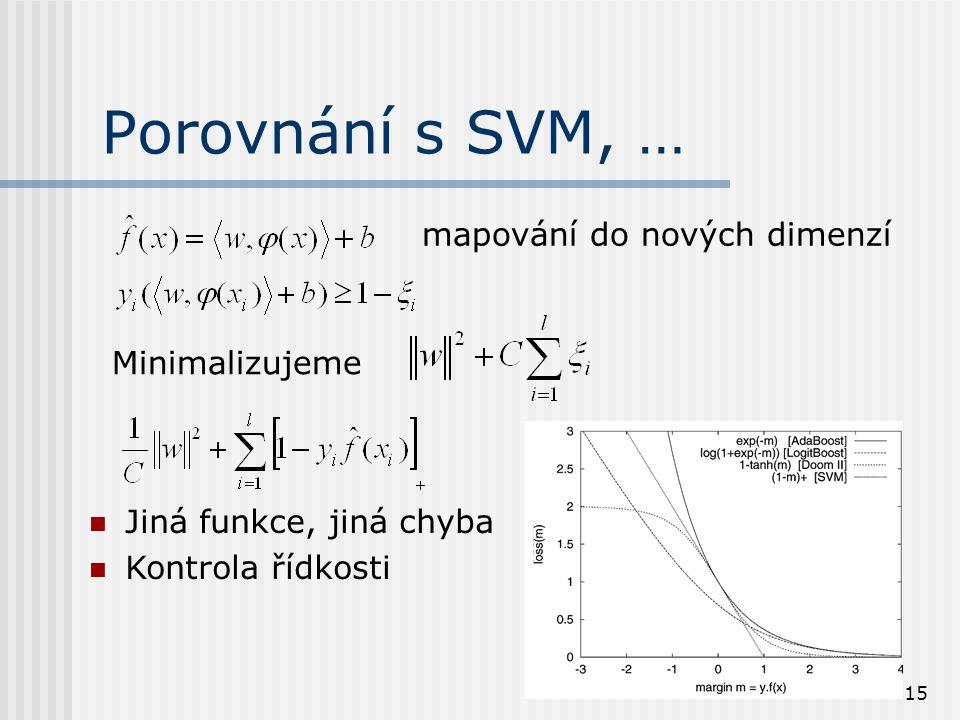 15 Porovnání s SVM, … mapování do nových dimenzí Minimalizujeme Jiná funkce, jiná chyba Kontrola řídkosti