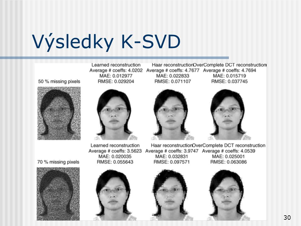 30 Výsledky K-SVD