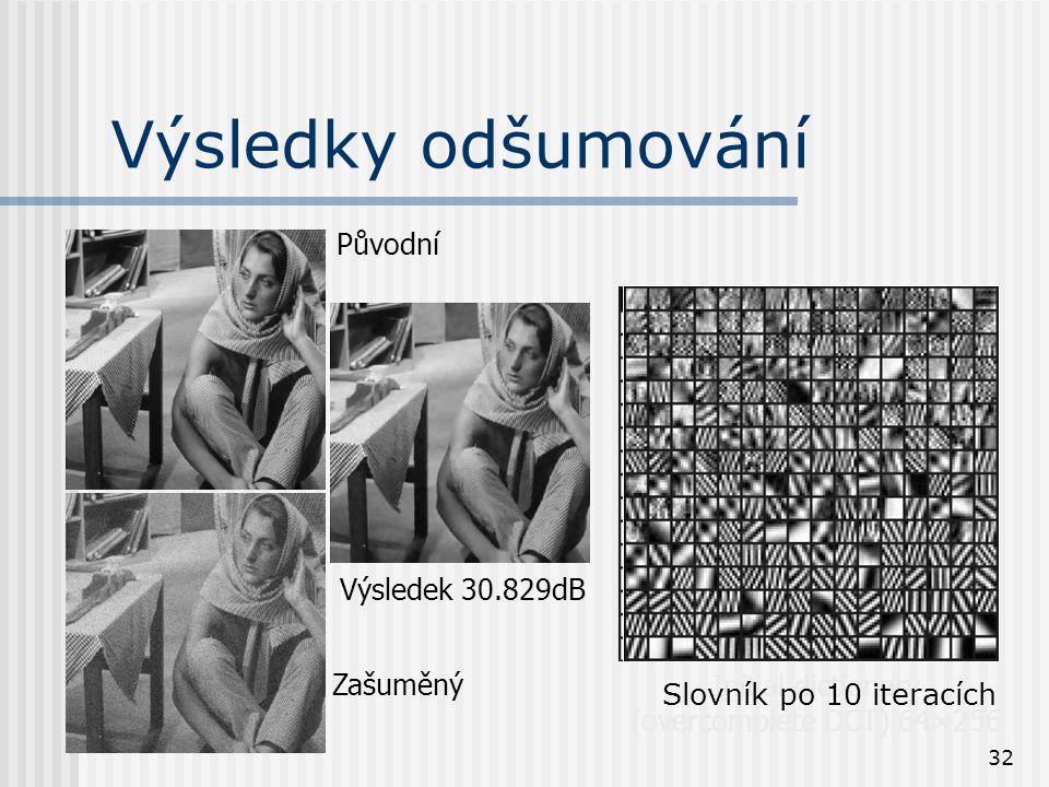 32 Výsledky odšumování Initial dictionary (overcomplete DCT) 64×256 Původní Výsledek 30.829dB Zašuměný Slovník po 10 iteracích