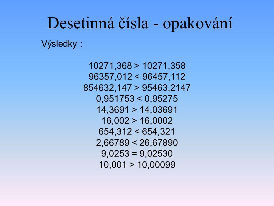 Desetinná čísla - opakování Výsledky : 10271,368 > 10271,358 96357,012 < 96457,112 854632,147 > 95463,2147 0,951753 < 0,95275 14,3691 > 14,03691 16,002 > 16,0002 654,312 < 654,321 2,66789 < 26,67890 9,0253 = 9,02530 10,001 > 10,00099