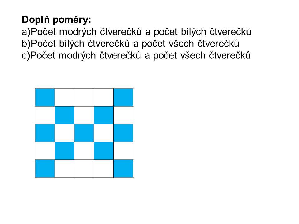 Doplň poměry: a)Počet modrých čtverečků a počet bílých čtverečků b)Počet bílých čtverečků a počet všech čtverečků c)Počet modrých čtverečků a počet všech čtverečků