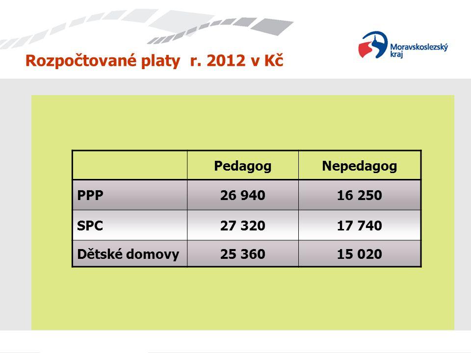 Rozpočtované platy r. 2012 v Kč PedagogNepedagog PPP26 94016 250 SPC27 32017 740 Dětské domovy25 36015 020
