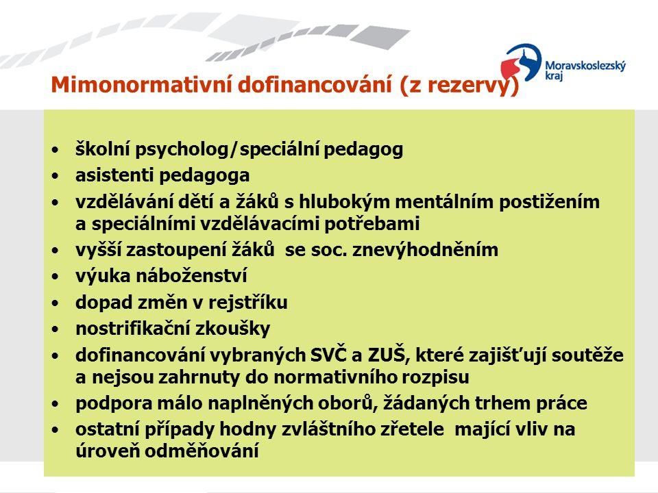 Mimonormativní dofinancování (z rezervy) školní psycholog/speciální pedagog asistenti pedagoga vzdělávání dětí a žáků s hlubokým mentálním postižením