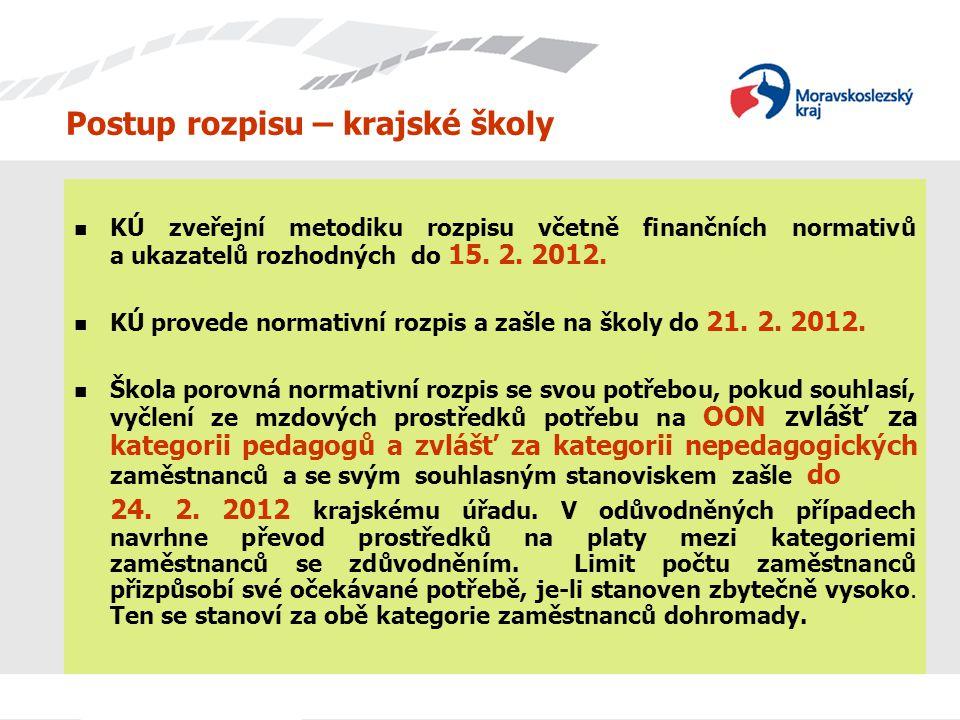 Postup rozpisu – krajské školy KÚ zveřejní metodiku rozpisu včetně finančních normativů a ukazatelů rozhodných do 15. 2. 2012. KÚ provede normativní r
