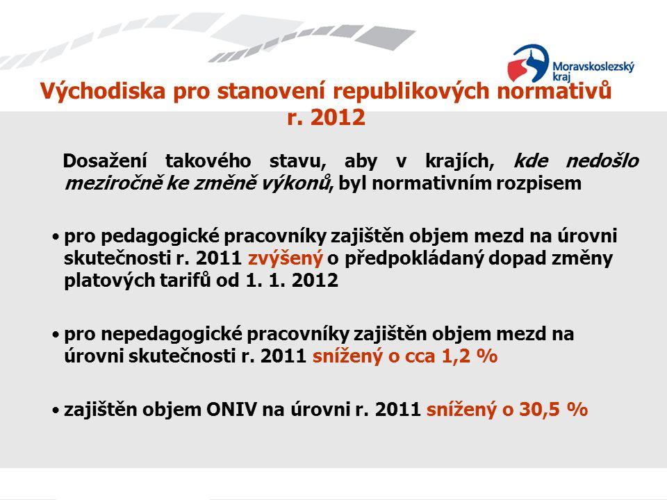 Východiska pro stanovení republikových normativů r. 2012 Dosažení takového stavu, aby v krajích, kde nedošlo meziročně ke změně výkonů, byl normativní