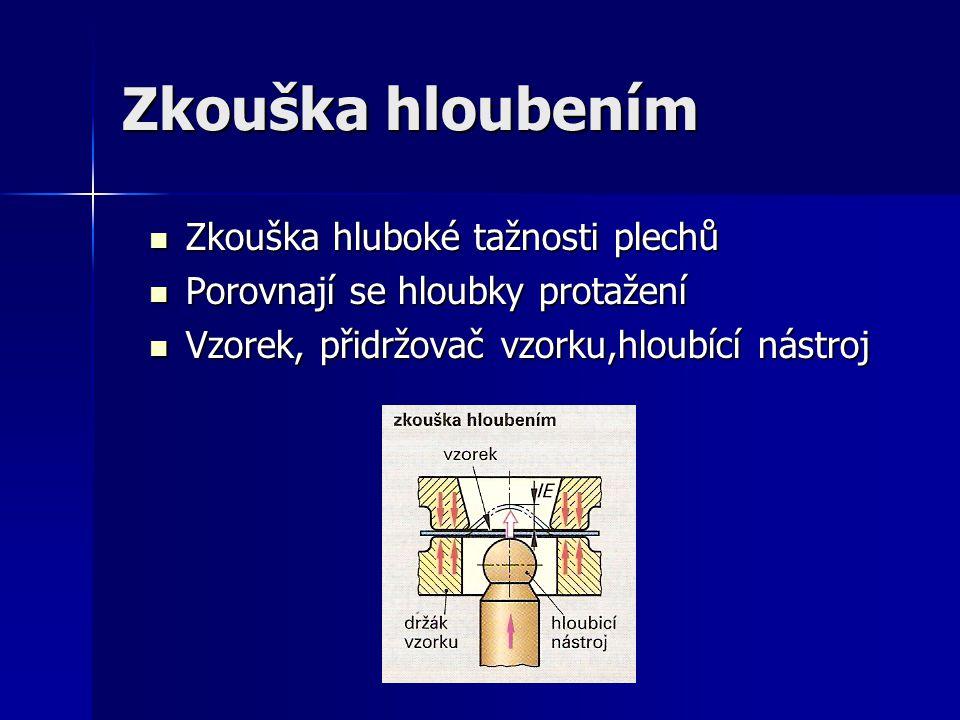 Zkouška hloubením Zkouška hluboké tažnosti plechů Zkouška hluboké tažnosti plechů Porovnají se hloubky protažení Porovnají se hloubky protažení Vzorek