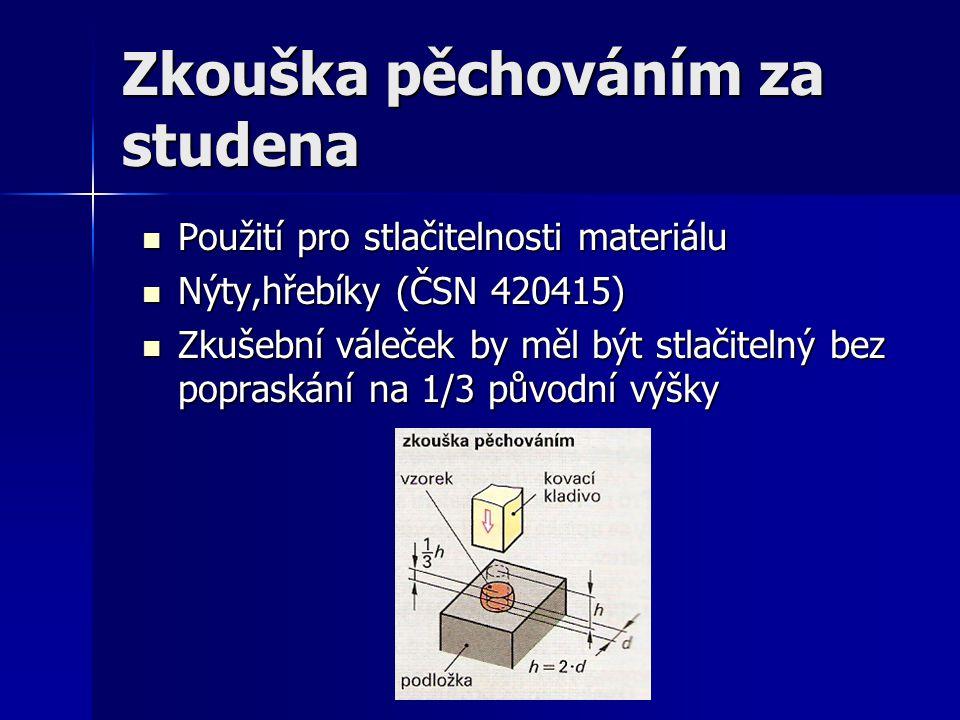 Zkouška pěchováním za studena Použití pro stlačitelnosti materiálu Použití pro stlačitelnosti materiálu Nýty,hřebíky (ČSN 420415) Nýty,hřebíky (ČSN 420415) Zkušební váleček by měl být stlačitelný bez popraskání na 1/3 původní výšky Zkušební váleček by měl být stlačitelný bez popraskání na 1/3 původní výšky