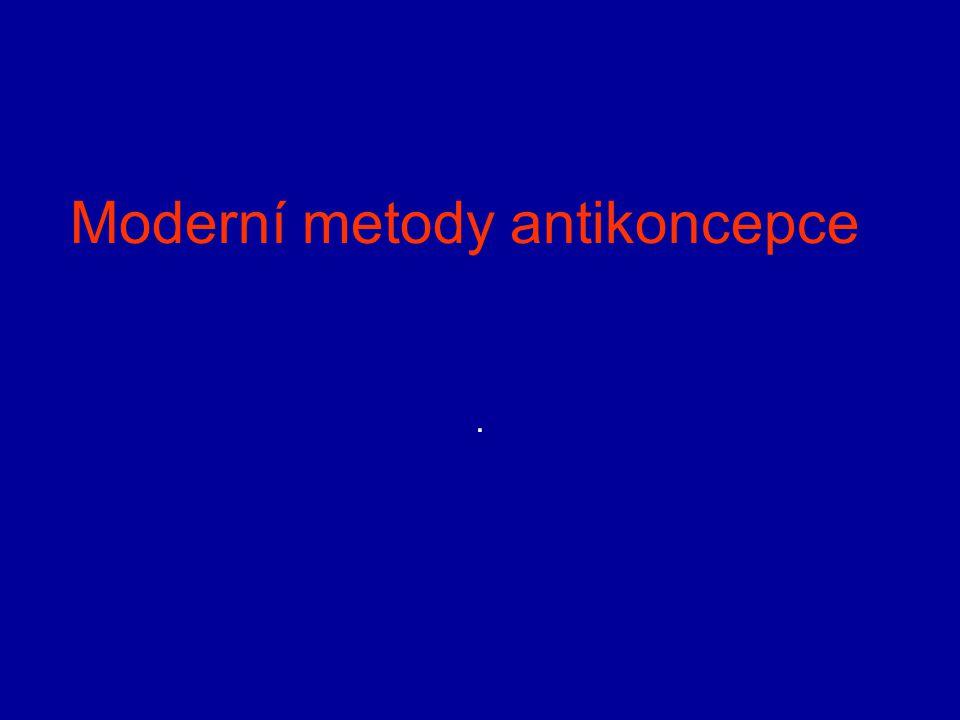 Kontraindikace gestagenní kontracepce Absolutní – Ca prsu onkologem kontraindikovaná gestag.ATK Relativní Ca prsu po skončení léčby, pouze po souhlasu onkologa ICHS, závažná hypercholesterolémie Recidivující, operovné ovariální cysty Závažné nemoci jater Deprese Terapie antiepileptiky indukujícíc cytochrom P450 Osteopenie, osteoporosa Vysoké riziko HŽT Subjektivní KI Obavy z váhového přírůstku Stížnost na hypolibidii, poruchy librikace Sklon k tvorbě akné Nepravidelné krvácení Velmi nízký věk