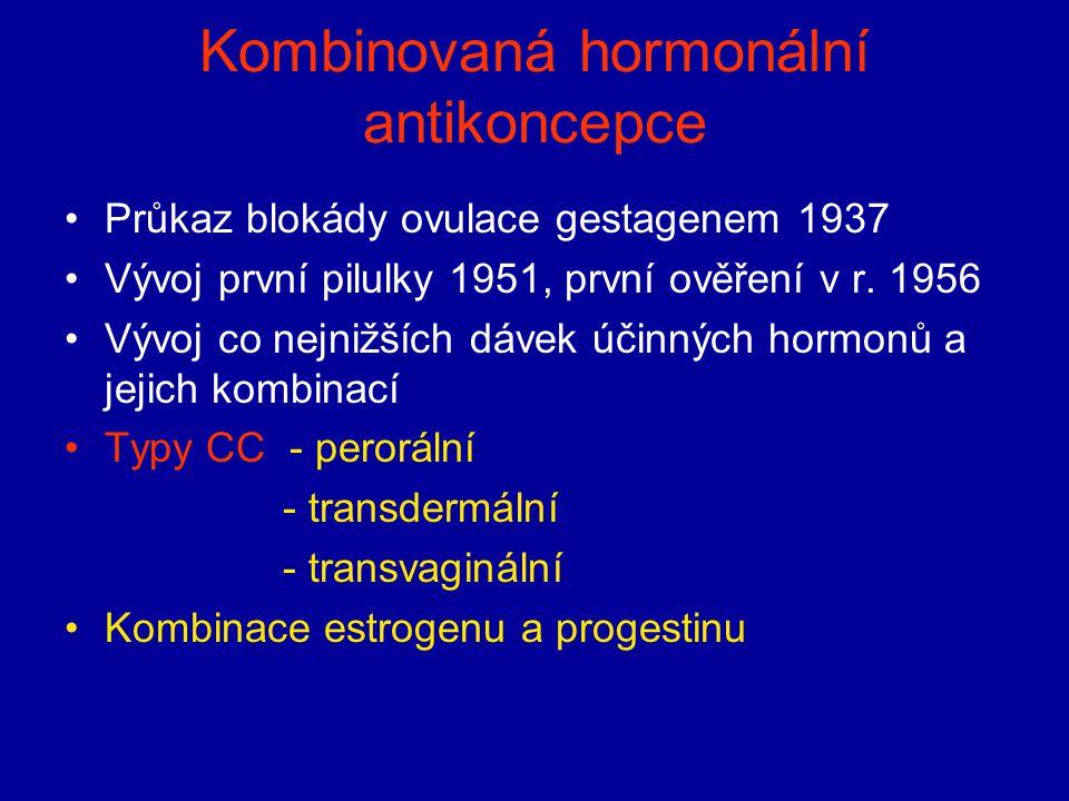 Kombinovaná hormonální antikoncepce Průkaz blokády ovulace gestagenem 1937 Vývoj první pilulky 1951, první ověření v r. 1956 Vývoj co nejnižších dávek