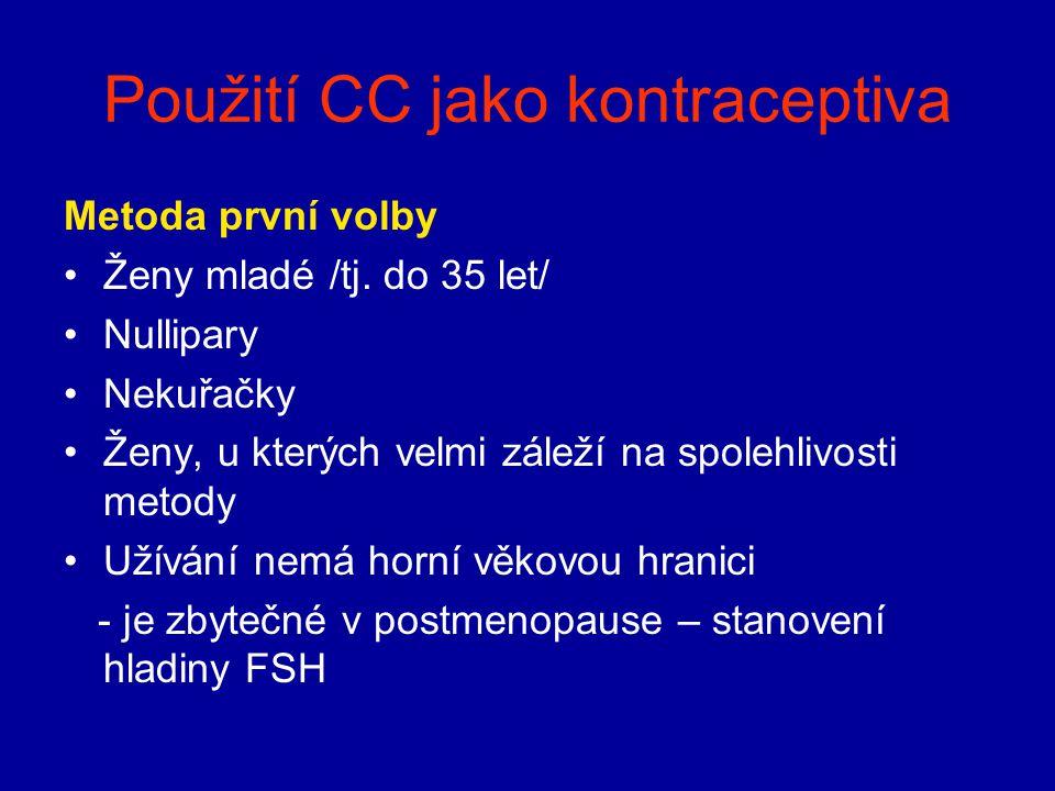 Použití CC jako kontraceptiva Metoda první volby Ženy mladé /tj. do 35 let/ Nullipary Nekuřačky Ženy, u kterých velmi záleží na spolehlivosti metody U