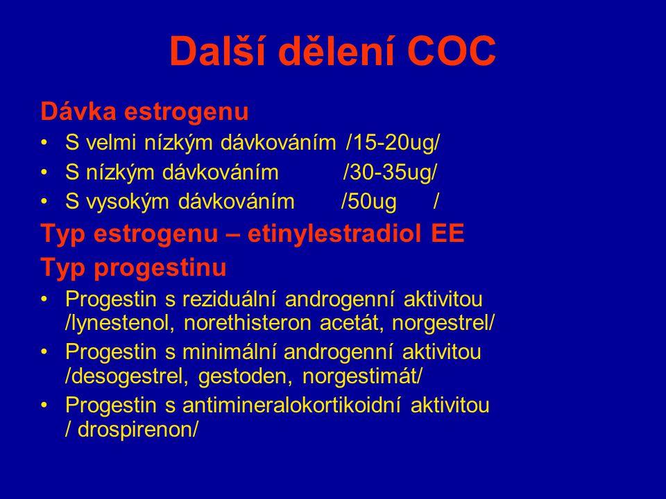 Další dělení COC Dávka estrogenu S velmi nízkým dávkováním /15-20ug/ S nízkým dávkováním /30-35ug/ S vysokým dávkováním /50ug / Typ estrogenu – etinyl