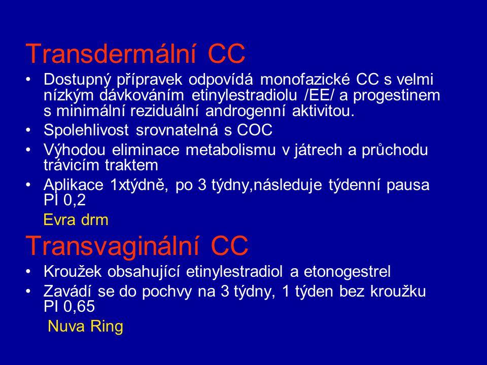 Transdermální CC Dostupný přípravek odpovídá monofazické CC s velmi nízkým dávkováním etinylestradiolu /EE/ a progestinem s minimální reziduální andro