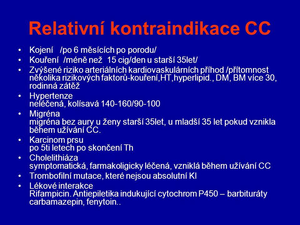 Relativní kontraindikace CC Kojení /po 6 měsících po porodu/ Kouření /méně než 15 cig/den u starší 35let/ Zvýšené riziko arteriálních kardiovaskulární