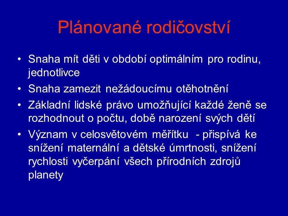 Neantikoncepční, terapeutické preventivní účinky gestagenní antikoncepce Polymenorhea, hypermenorea Dysmenorhea Hyperplazie endometria Endometriosa Vaskulární migrena