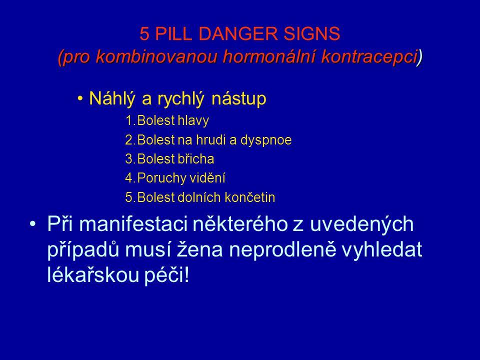 (pro kombinovanou hormonální kontracepci) 5 PILL DANGER SIGNS (pro kombinovanou hormonální kontracepci) Náhlý a rychlý nástup 1.Bolest hlavy 2.Bolest