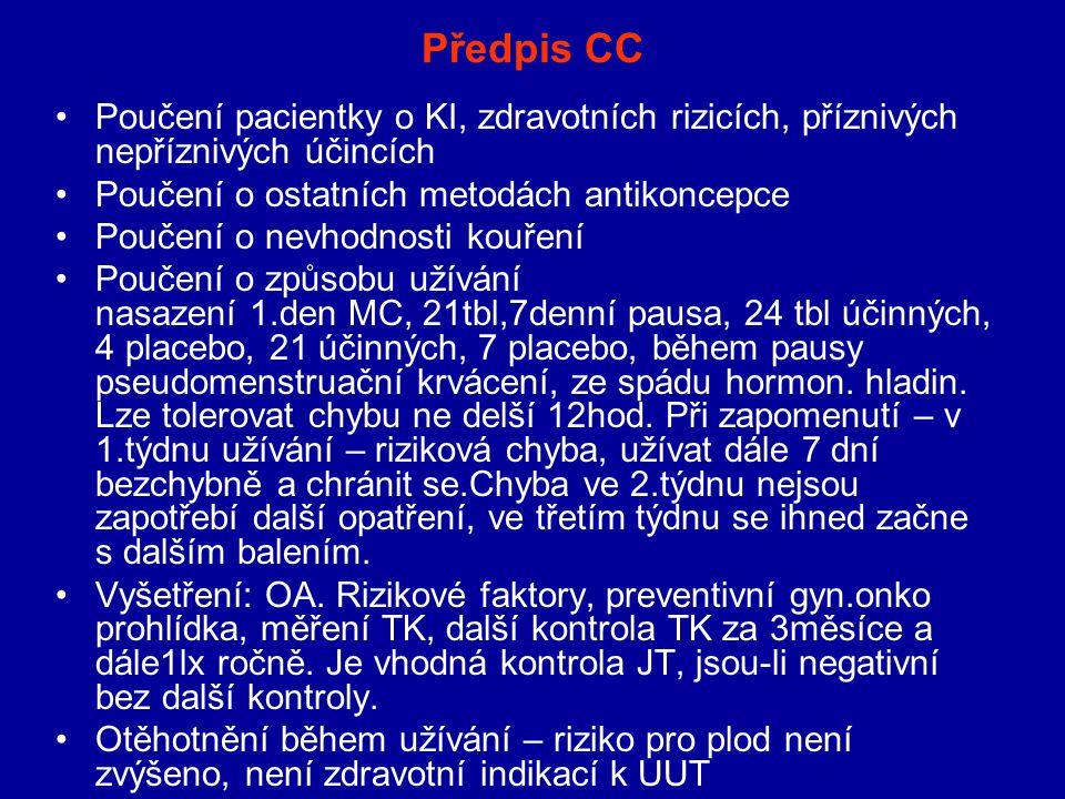 Předpis CC Poučení pacientky o KI, zdravotních rizicích, příznivých nepříznivých účincích Poučení o ostatních metodách antikoncepce Poučení o nevhodno