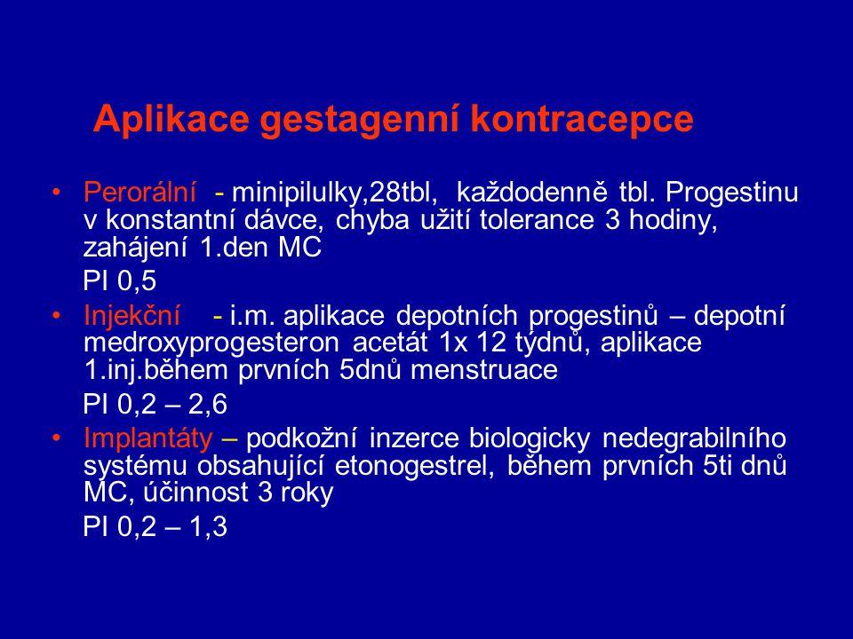 Aplikace gestagenní kontracepce Perorální - minipilulky,28tbl, každodenně tbl. Progestinu v konstantní dávce, chyba užití tolerance 3 hodiny, zahájení