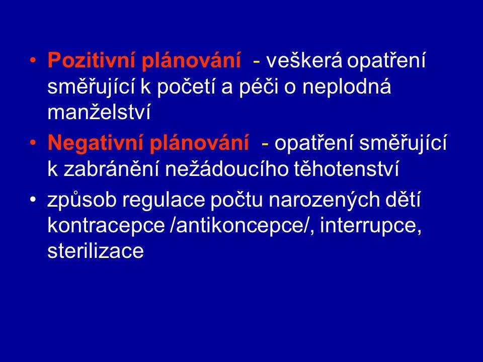 """Perorální COC – combined oral contraceptive """"pill Cyklicita Monofazická /všechny tbl."""