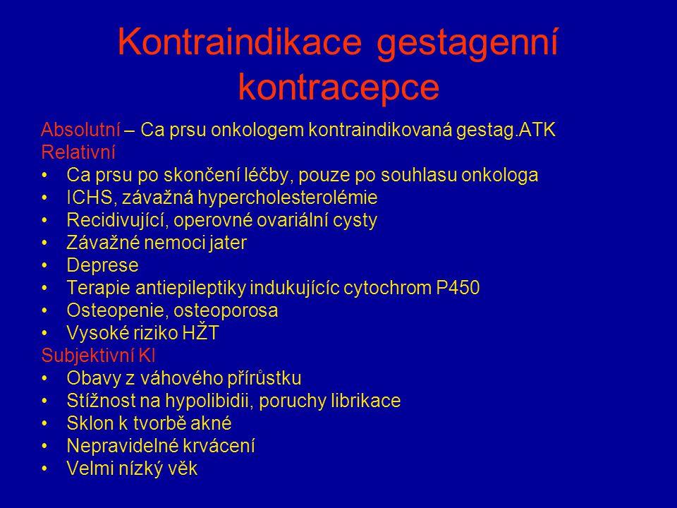 Kontraindikace gestagenní kontracepce Absolutní – Ca prsu onkologem kontraindikovaná gestag.ATK Relativní Ca prsu po skončení léčby, pouze po souhlasu