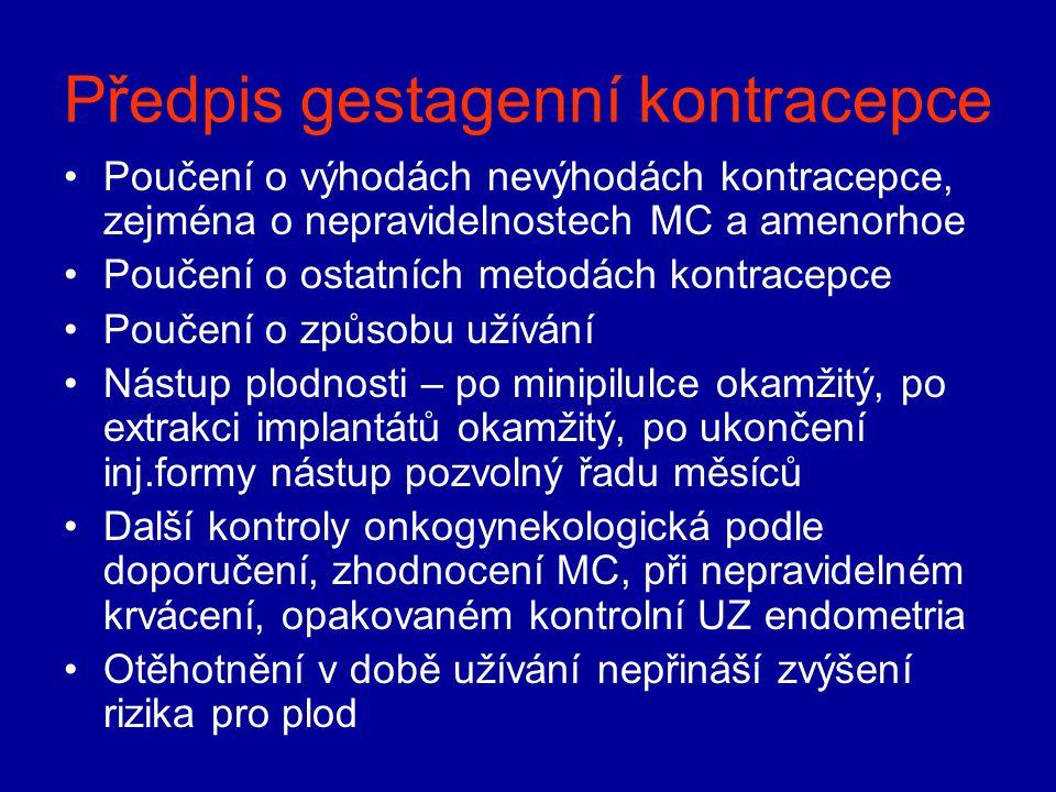 Předpis gestagenní kontracepce Poučení o výhodách nevýhodách kontracepce, zejména o nepravidelnostech MC a amenorhoe Poučení o ostatních metodách kont