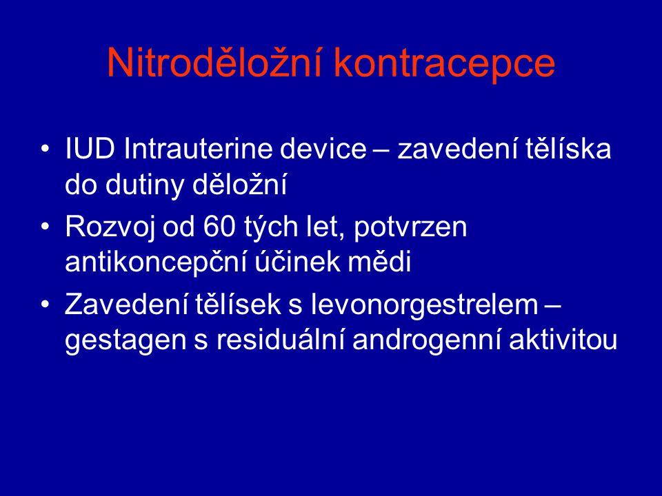 Nitroděložní kontracepce IUD Intrauterine device – zavedení tělíska do dutiny děložní Rozvoj od 60 tých let, potvrzen antikoncepční účinek mědi Zavede