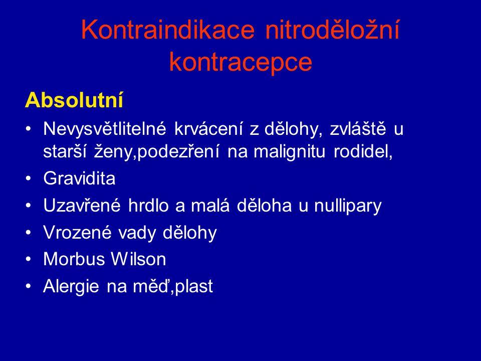 Kontraindikace nitroděložní kontracepce Absolutní Nevysvětlitelné krvácení z dělohy, zvláště u starší ženy,podezření na malignitu rodidel, Gravidita U