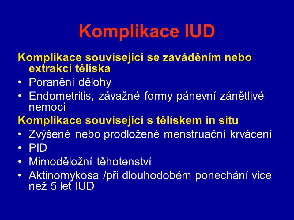 Komplikace IUD Komplikace související se zaváděním nebo extrakcí tělíska Poranění dělohy Endometritis, závažné formy pánevní zánětlivé nemoci Komplika