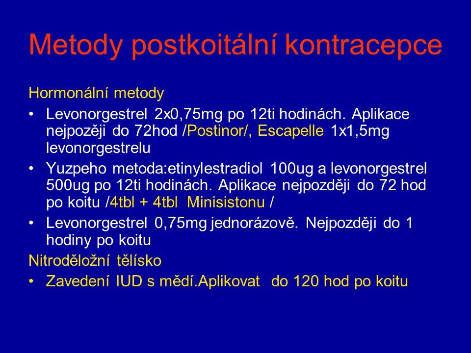 Metody postkoitální kontracepce Hormonální metody Levonorgestrel 2x0,75mg po 12ti hodinách. Aplikace nejpozěji do 72hod /Postinor/, Escapelle 1x1,5mg