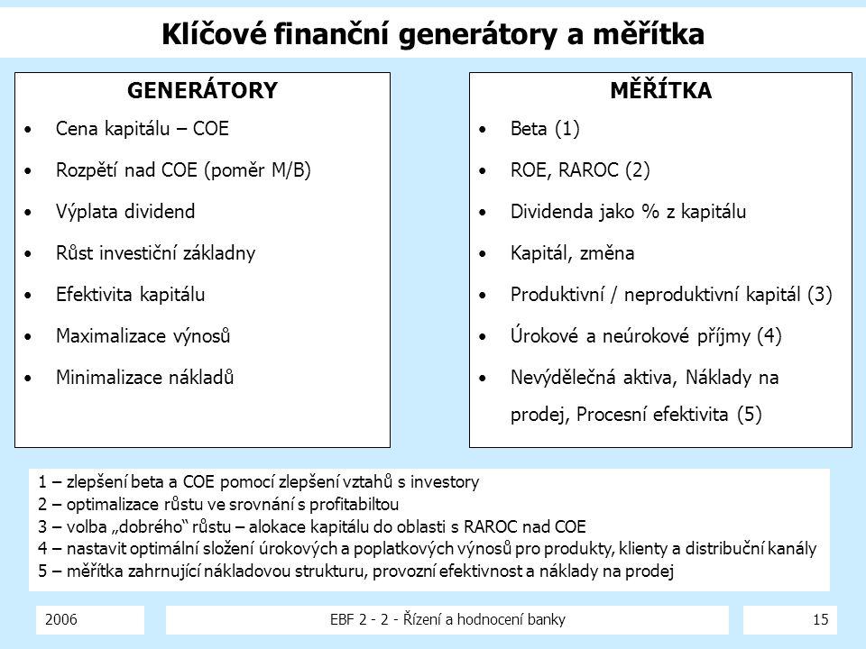 2006EBF 2 - 2 - Řízení a hodnocení banky15 Klíčové finanční generátory a měřítka GENERÁTORY Cena kapitálu – COE Rozpětí nad COE (poměr M/B) Výplata di