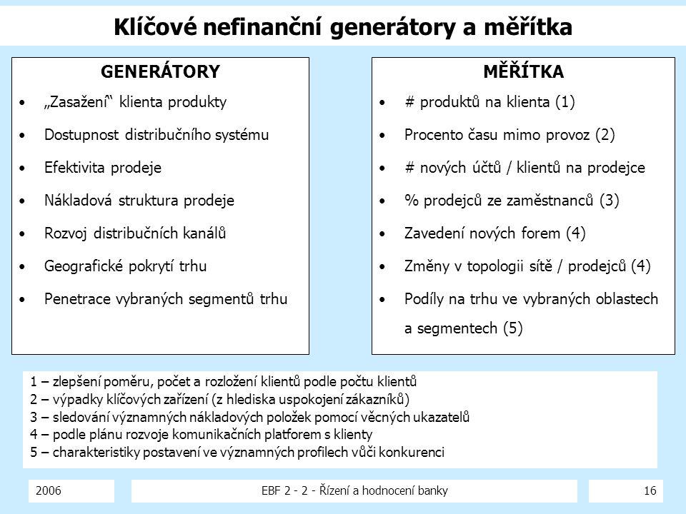 """2006EBF 2 - 2 - Řízení a hodnocení banky16 Klíčové nefinanční generátory a měřítka GENERÁTORY """"Zasažení"""" klienta produkty Dostupnost distribučního sys"""