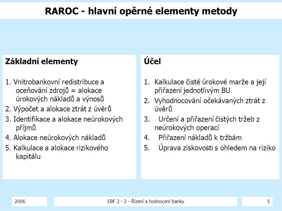 2006EBF 2 - 2 - Řízení a hodnocení banky5 RAROC - hlavní opěrné elementy metody Základní elementy 1. Vnitrobankovní redistribuce a oceňování zdrojů =