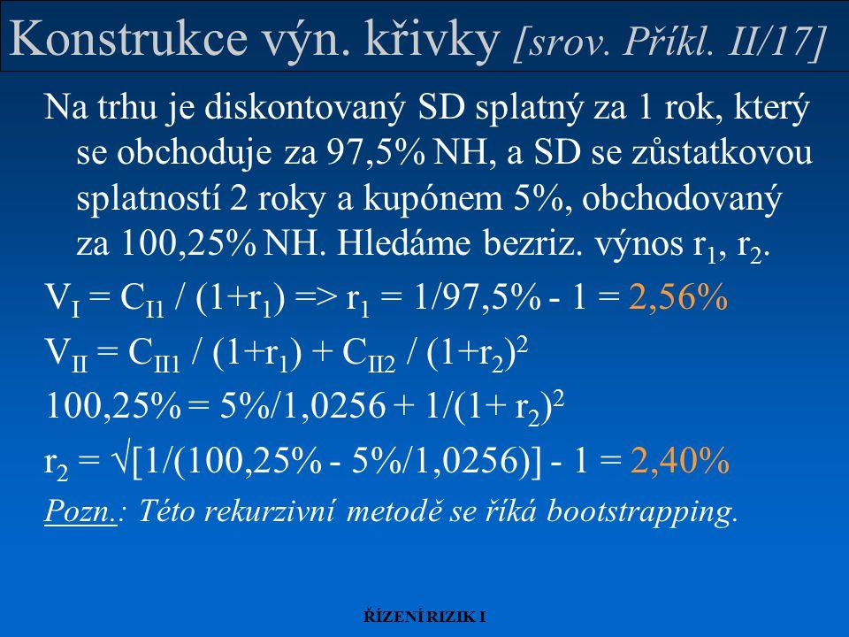 ŘÍZENÍ RIZIK I Konstrukce výn. křivky [srov. Příkl. II/17] Na trhu je diskontovaný SD splatný za 1 rok, který se obchoduje za 97,5% NH, a SD se zůstat