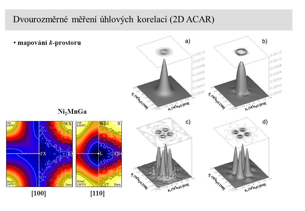 Dvourozměrné měření úhlových korelací (2D ACAR) mapování k-prostoru Ni 2 MnGa [100][110]