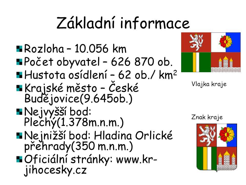 Základní informace Rozloha – 10.056 km Počet obyvatel – 626 870 ob. Hustota osídlení – 62 ob./ km 2 Krajské město – České Budějovice(9.645ob.) Nejvyšš