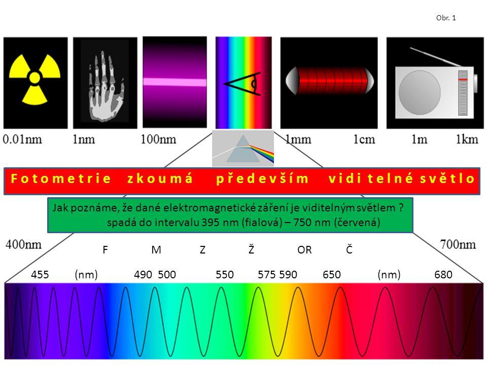 F o t o m e t r i e z k o u m á p ř e d e v š í m v i d i t e l n é s v ě t l o Jak poznáme, že dané elektromagnetické záření je viditelným světlem .
