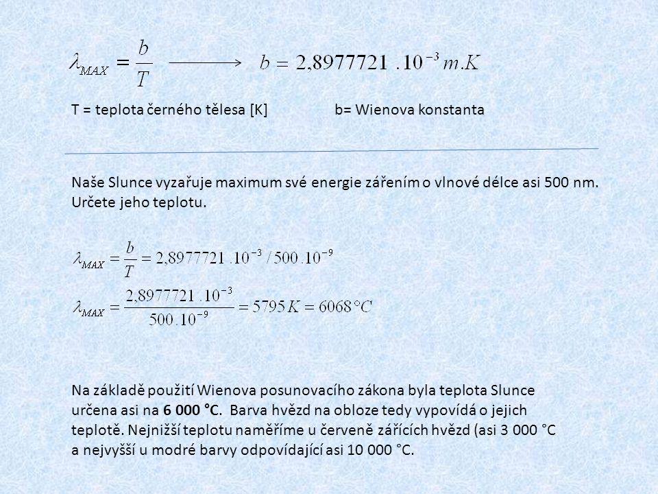 T = teplota černého tělesa [K]b= Wienova konstanta Naše Slunce vyzařuje maximum své energie zářením o vlnové délce asi 500 nm.