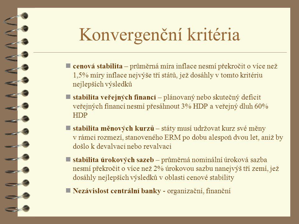 Konvergenční kritéria ncenová stabilita – průměrná míra inflace nesmí překročit o více než 1,5% míry inflace nejvýše tří států, jež dosáhly v tomto kr