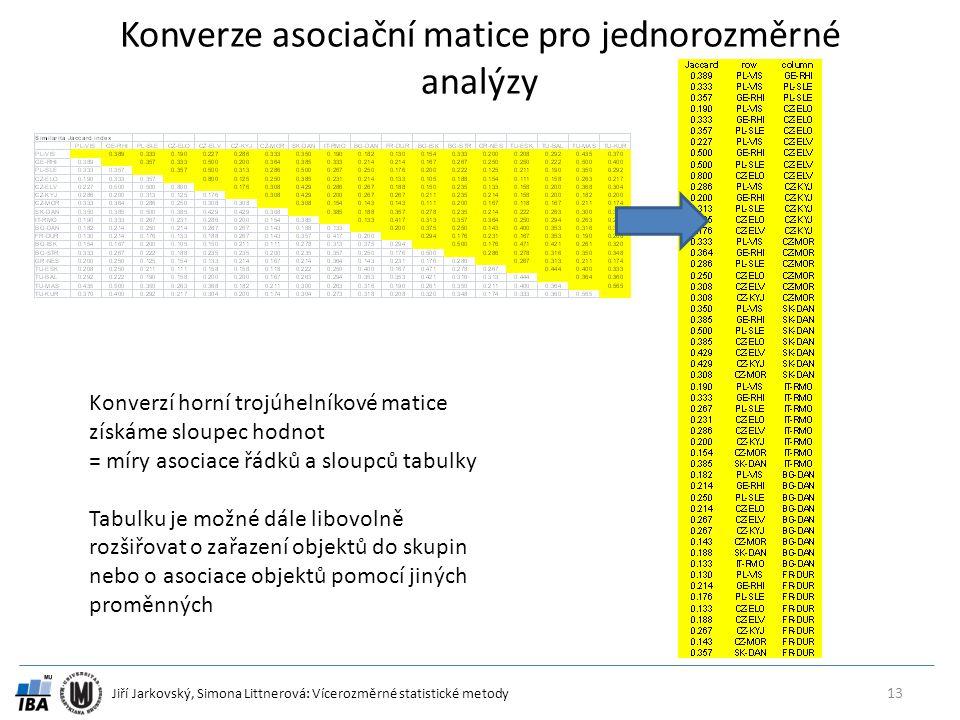 Jiří Jarkovský, Simona Littnerová: Vícerozměrné statistické metody Konverze asociační matice pro jednorozměrné analýzy 13 Konverzí horní trojúhelníkové matice získáme sloupec hodnot = míry asociace řádků a sloupců tabulky Tabulku je možné dále libovolně rozšiřovat o zařazení objektů do skupin nebo o asociace objektů pomocí jiných proměnných