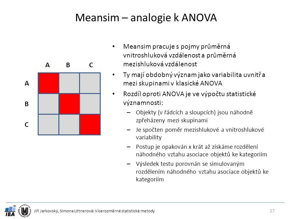 Jiří Jarkovský, Simona Littnerová: Vícerozměrné statistické metody Meansim – analogie k ANOVA Meansim pracuje s pojmy průměrná vnitroshluková vzdálenost a průměrná mezishluková vzdálenost Ty mají obdobný význam jako variabilita uvnitř a mezi skupinami v klasické ANOVA Rozdíl oproti ANOVA je ve výpočtu statistické významnosti: – Objekty (v řádcích a sloupcích) jsou náhodně zpřeházeny mezi skupinami – Je spočten poměr mezishlukové a vnitroshlukové variability – Postup je opakován x krát až získáme rozdělení náhodného vztahu asociace objektů ke kategoriím – Výsledek testu porovnán se simulovaným rozdělením náhodného vztahu asociace objektů ke kategoriím 17 A B C ABC