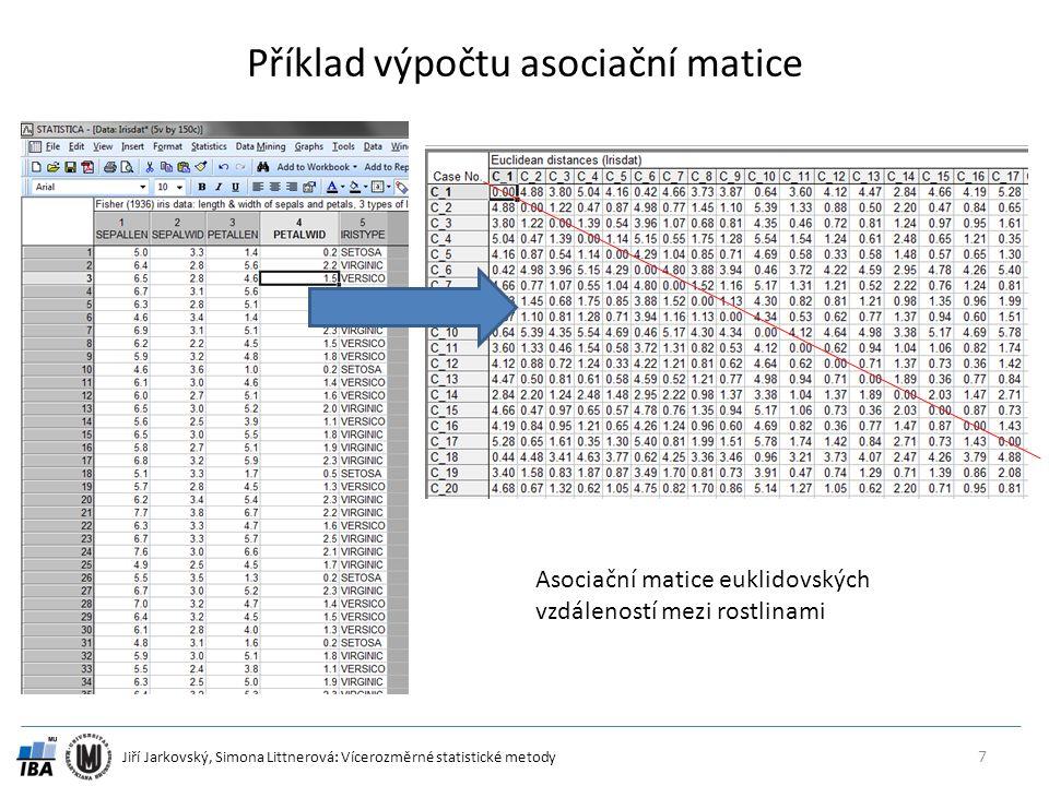 Jiří Jarkovský, Simona Littnerová: Vícerozměrné statistické metody Příklad výpočtu asociační matice 7 Asociační matice euklidovských vzdáleností mezi