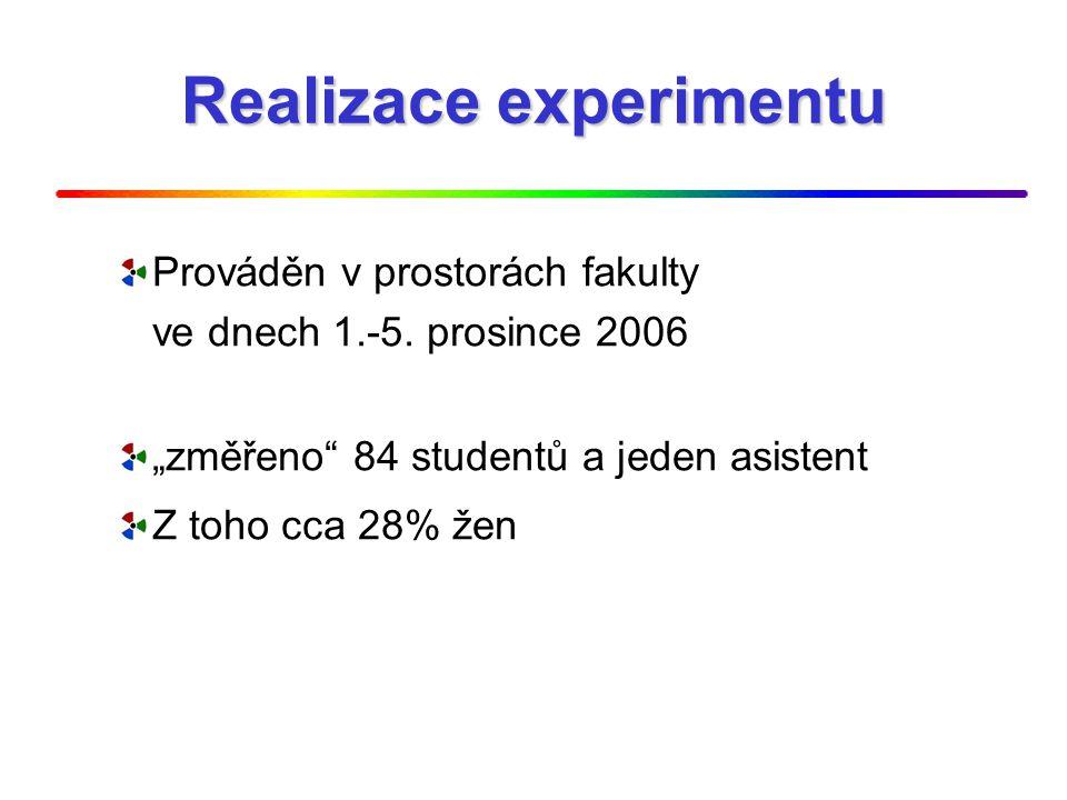 """Realizace experimentu Prováděn v prostorách fakulty ve dnech 1.-5. prosince 2006 """"změřeno"""" 84 studentů a jeden asistent Z toho cca 28% žen"""