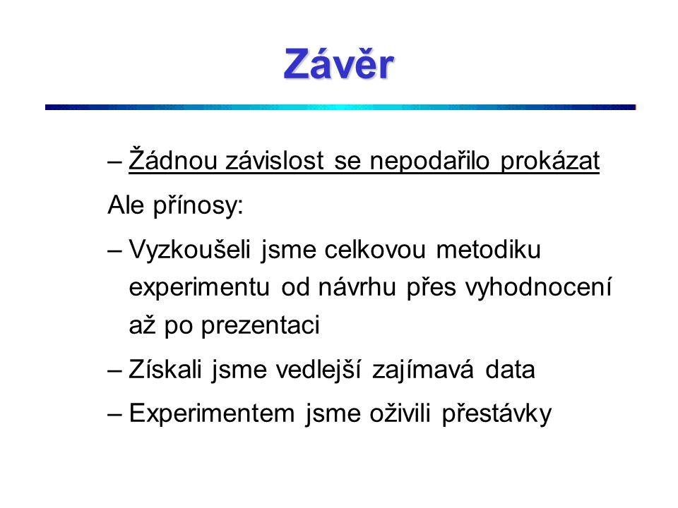 Závěr –Žádnou závislost se nepodařilo prokázat Ale přínosy: –Vyzkoušeli jsme celkovou metodiku experimentu od návrhu přes vyhodnocení až po prezentaci