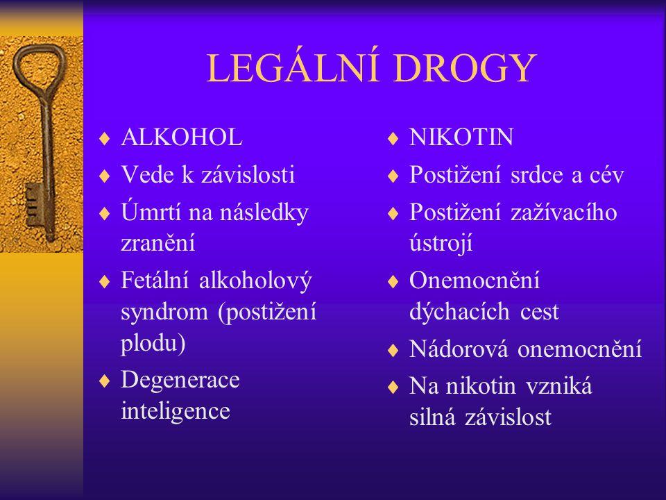 LEGÁLNÍ DROGY  ALKOHOL  Vede k závislosti  Úmrtí na následky zranění  Fetální alkoholový syndrom (postižení plodu)  Degenerace inteligence  NIKO