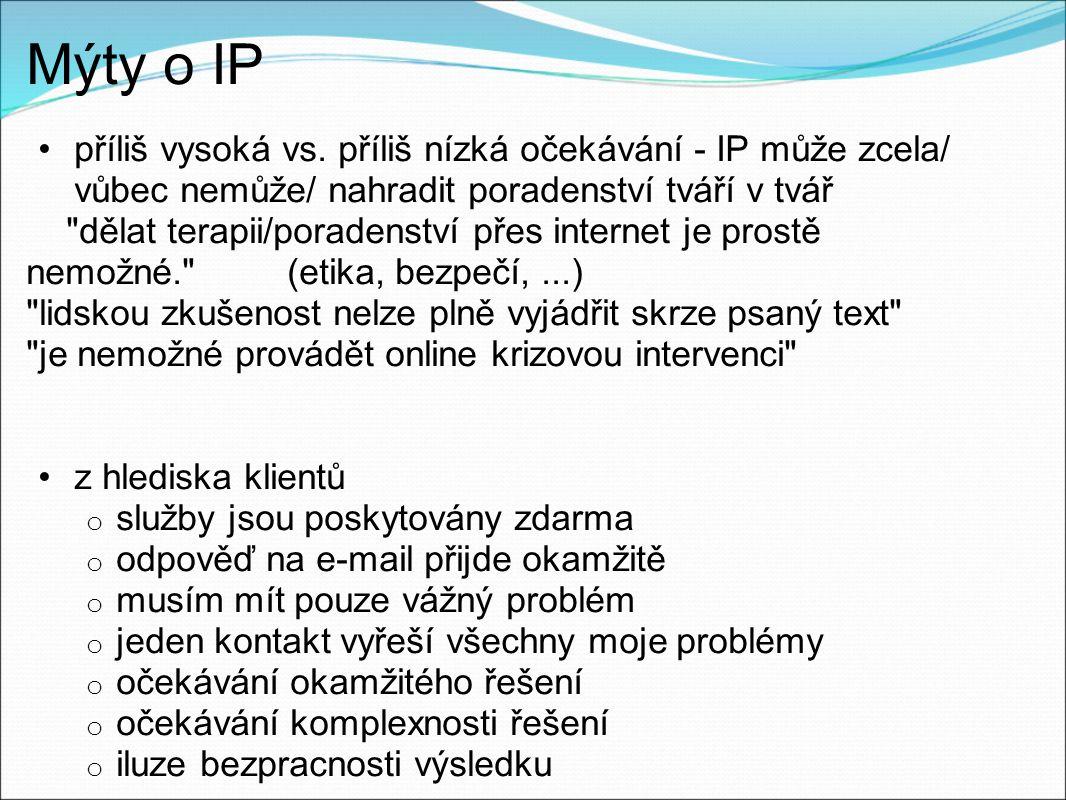 Mýty o IP příliš vysoká vs. příliš nízká očekávání - IP může zcela/ vůbec nemůže/ nahradit poradenství tváří v tvář