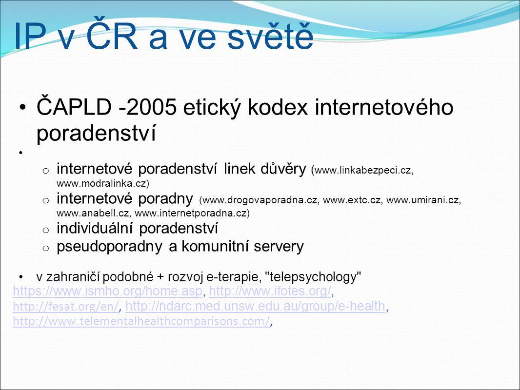 IP v ČR a ve světě ČAPLD -2005 etický kodex internetového poradenství o internetové poradenství linek důvěry ( www.linkabezpeci.cz, www.modralinka.cz)